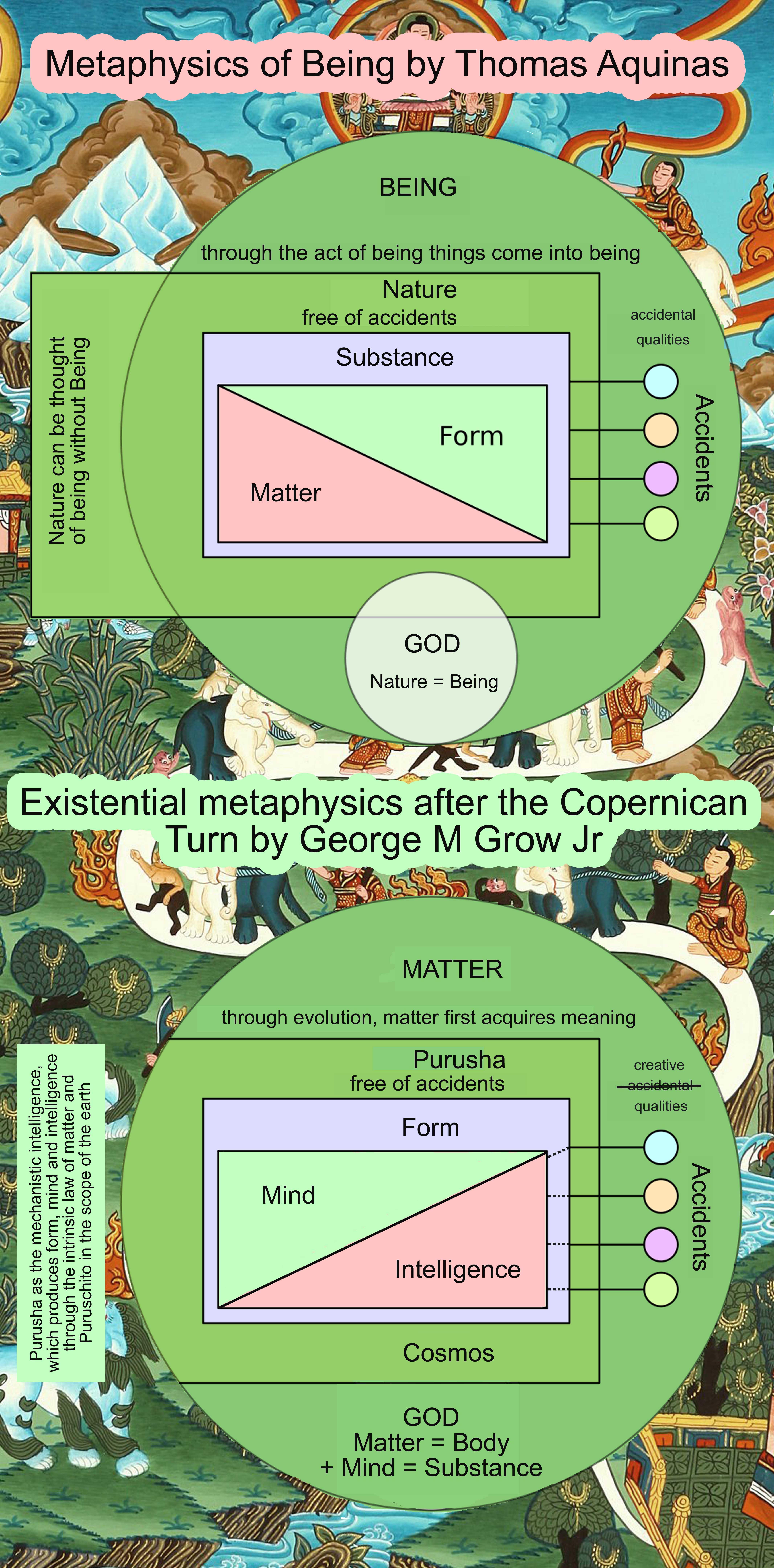 Metaphysics, bestseller